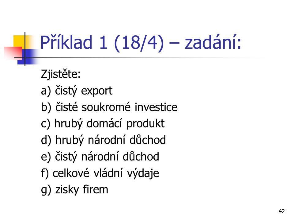 Příklad 1 (18/4) – zadání: Zjistěte: a) čistý export