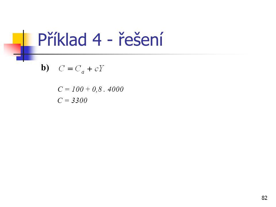 Příklad 4 - řešení b) C = 100 + 0,8 . 4000 C = 3300