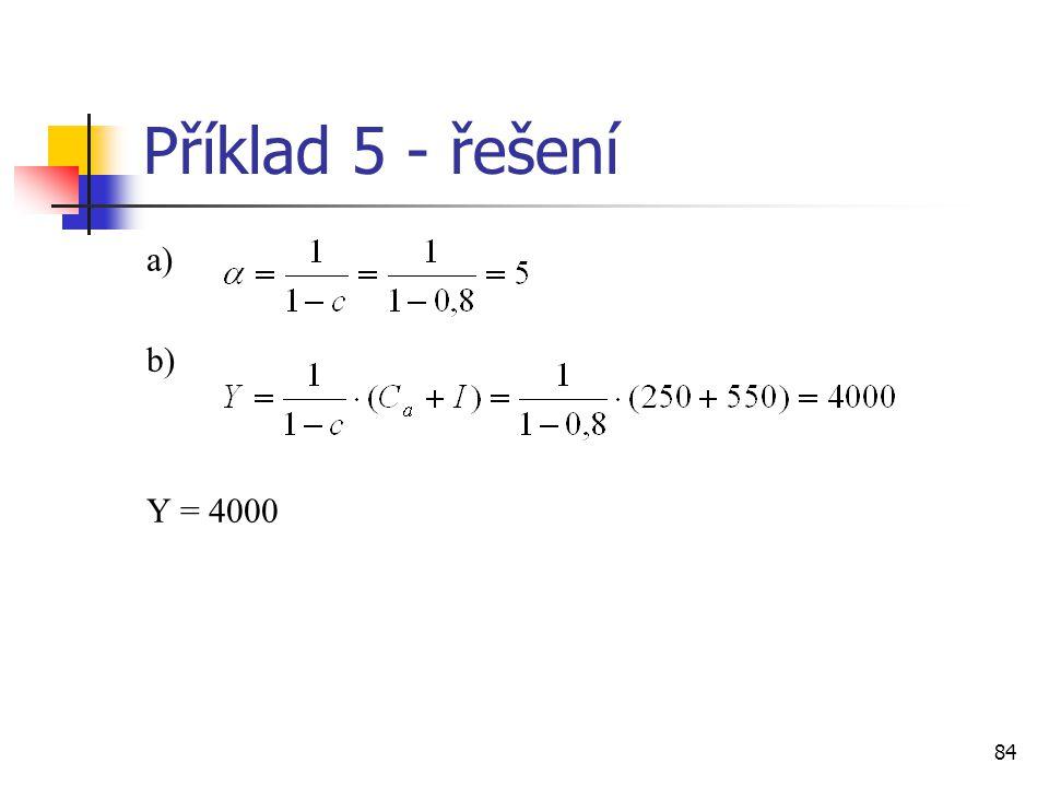 Příklad 5 - řešení a) b) Y = 4000