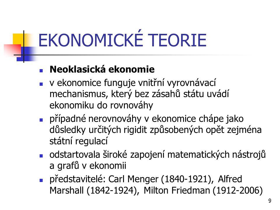 EKONOMICKÉ TEORIE Neoklasická ekonomie