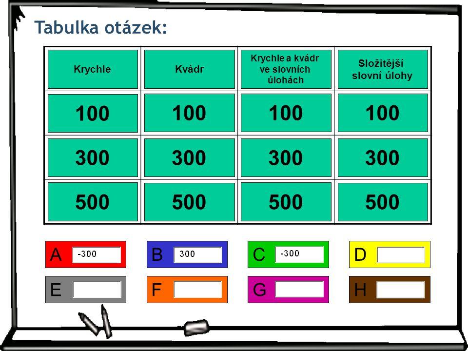 Tabulka otázek: Krychle. Kvádr. Krychle a kvádr. ve slovních. úlohách. Složitější. slovní úlohy.