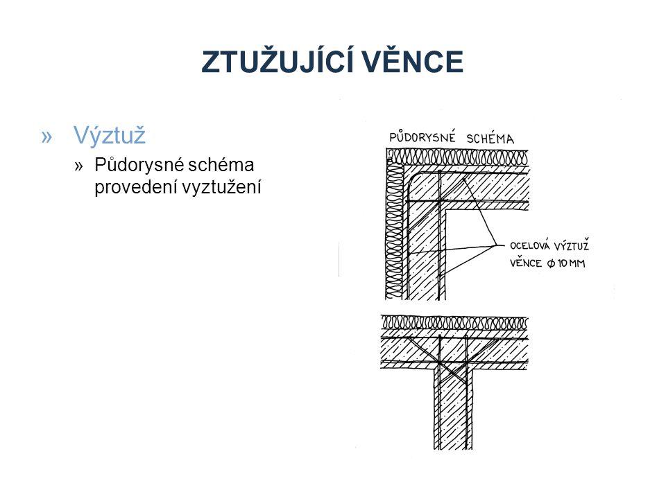 Ztužující věnce Výztuž Půdorysné schéma provedení vyztužení Zdroje