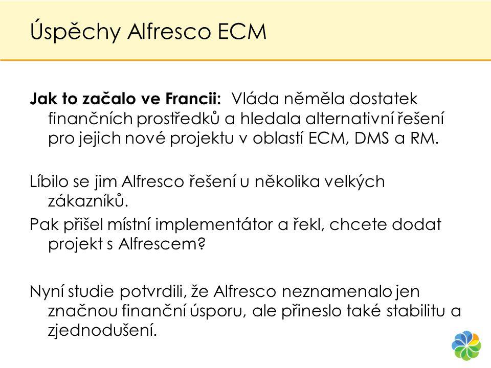 Úspěchy Alfresco ECM