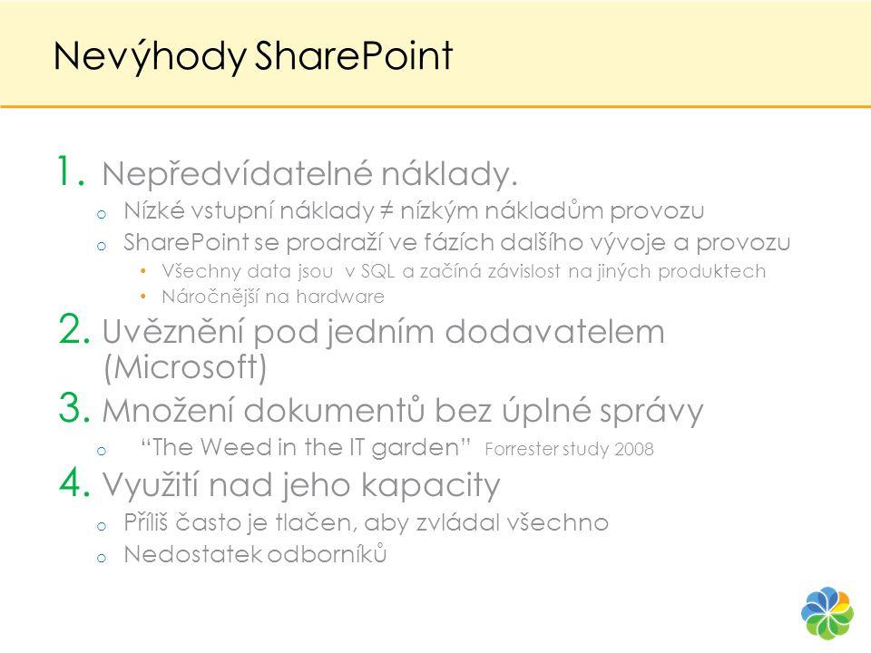 Nevýhody SharePoint Nepředvídatelné náklady.