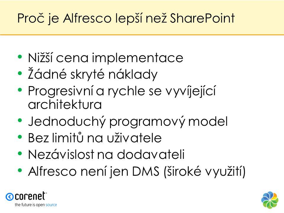 Proč je Alfresco lepší než SharePoint