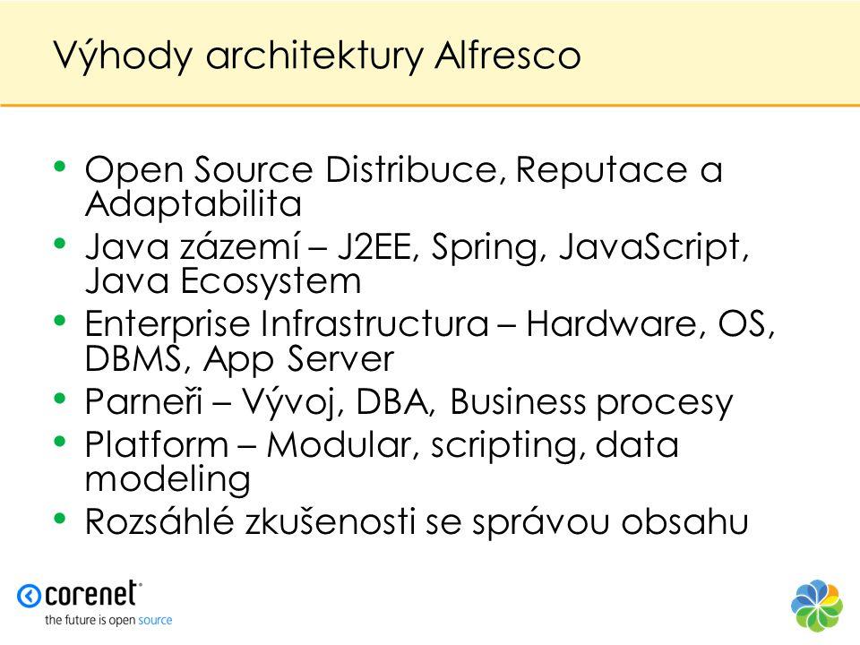 Výhody architektury Alfresco