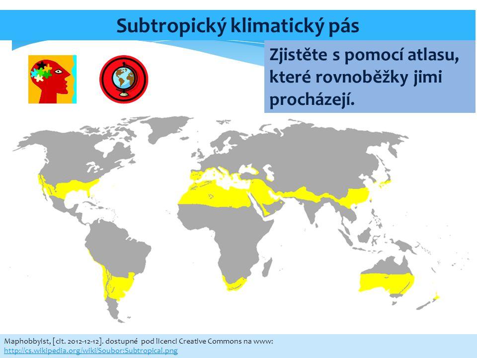 Subtropický klimatický pás