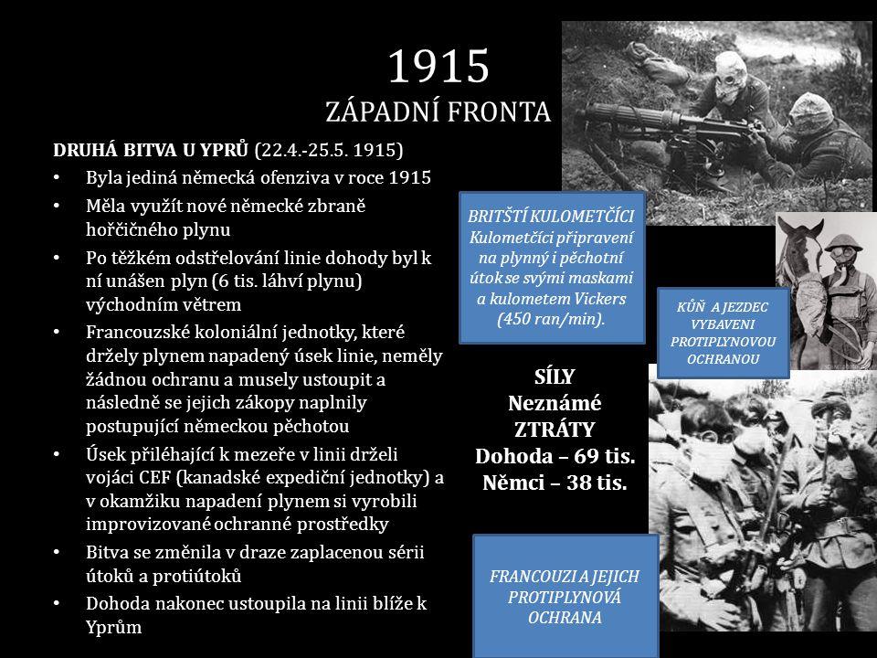 1915 ZÁPADNÍ FRONTA SÍLY Neznámé ZTRÁTY Dohoda – 69 tis.