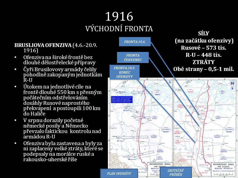 1916 VÝCHODNÍ FRONTA SÍLY (na začátku ofenzivy) Rusové – 573 tis.