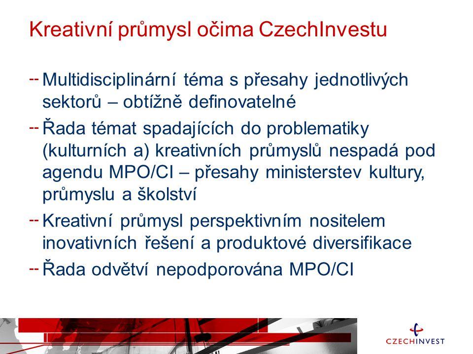 Kreativní průmysl očima CzechInvestu