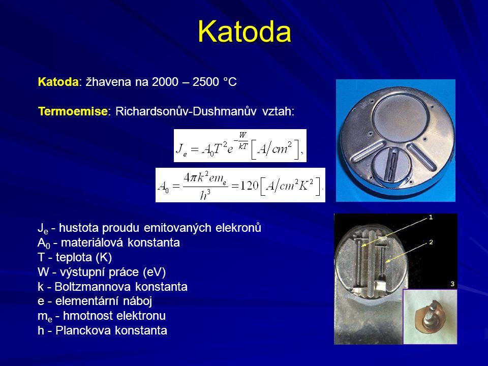 Katoda Katoda: žhavena na 2000 – 2500 °C
