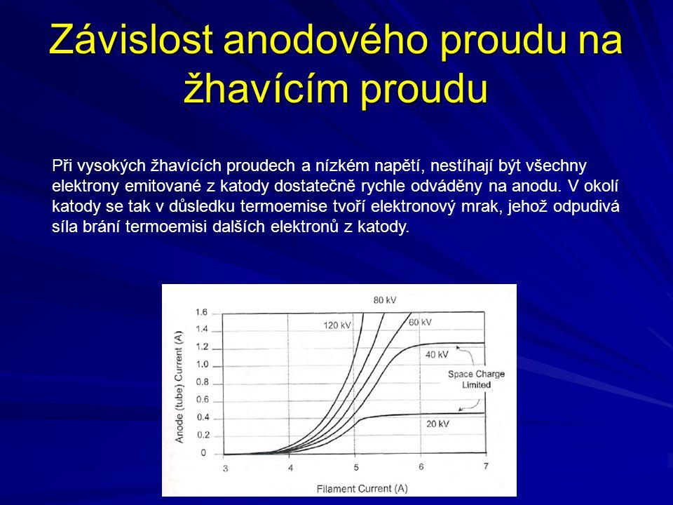 Závislost anodového proudu na žhavícím proudu