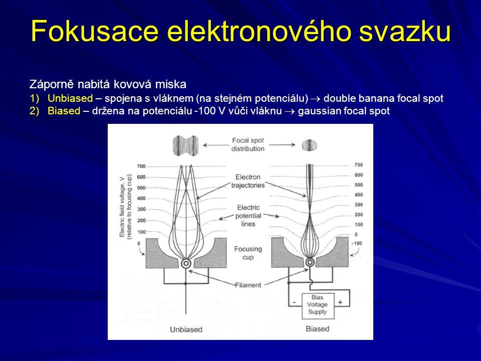 Fokusace elektronového svazku