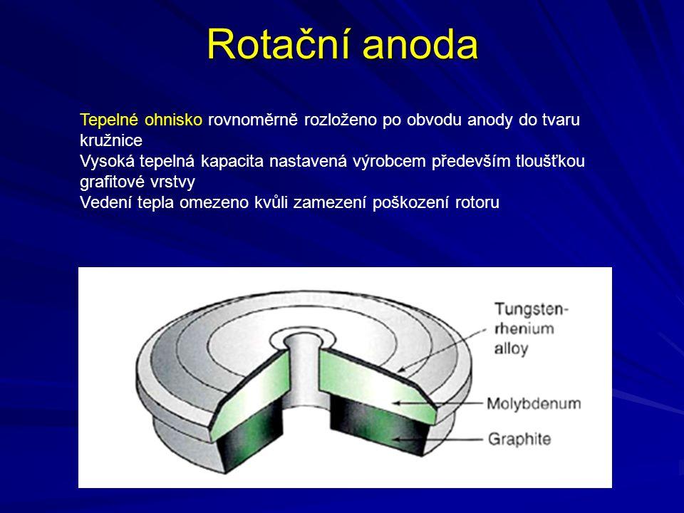 Rotační anoda Tepelné ohnisko rovnoměrně rozloženo po obvodu anody do tvaru kružnice.