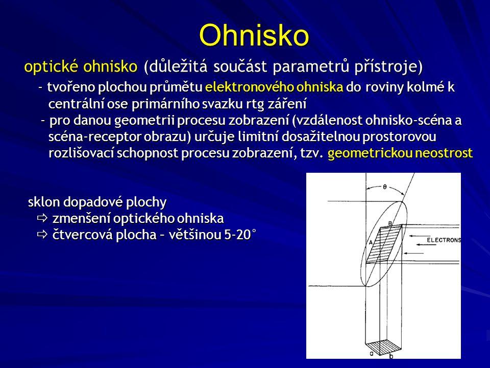 Ohnisko optické ohnisko (důležitá součást parametrů přístroje)