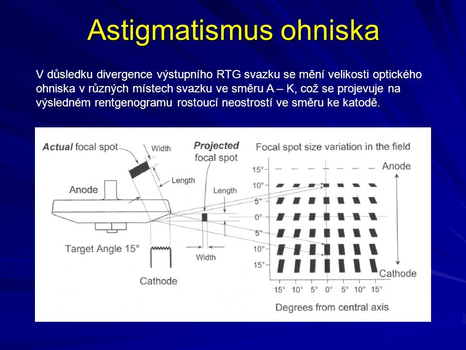 Astigmatismus ohniska