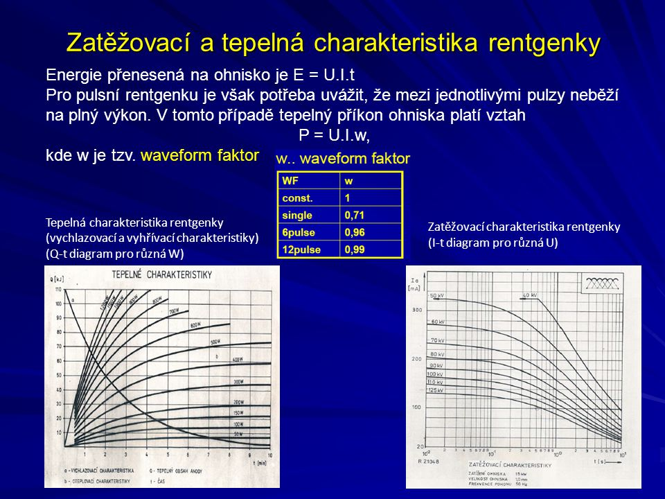 Zatěžovací a tepelná charakteristika rentgenky