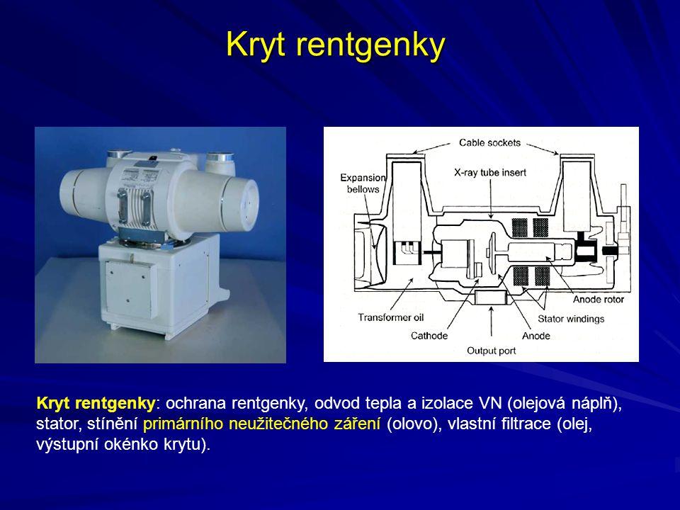 Kryt rentgenky