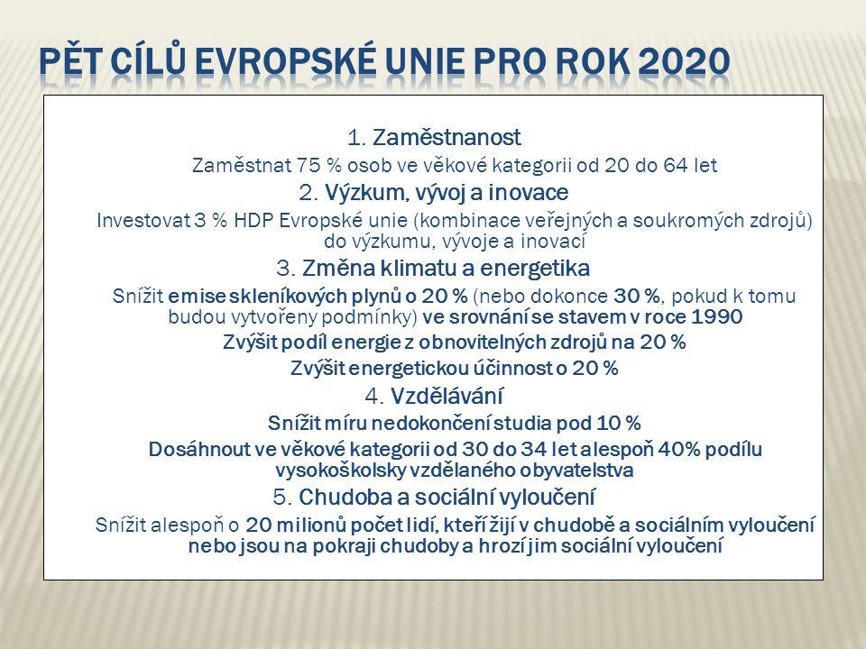 Pět cílů Evropské unie pro rok 2020