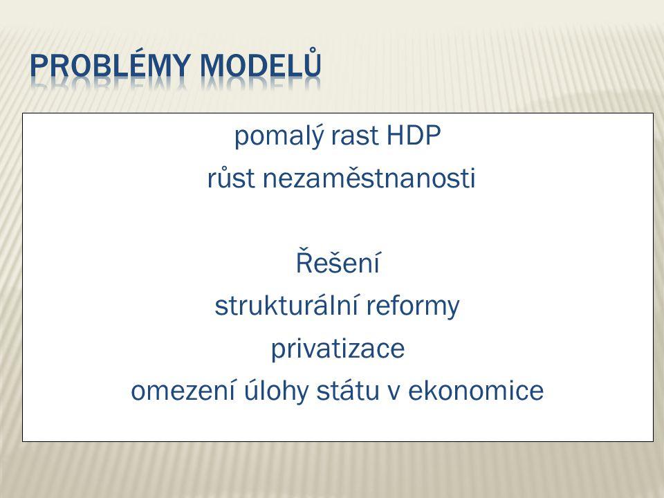 Problémy modelů pomalý rast HDP růst nezaměstnanosti Řešení strukturální reformy privatizace omezení úlohy státu v ekonomice