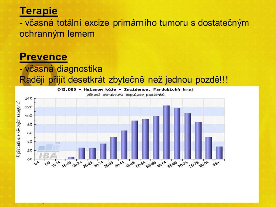 Terapie - včasná totální excize primárního tumoru s dostatečným ochranným lemem Prevence - včasná diagnostika Raději přijít desetkrát zbytečně než jednou pozdě!!!