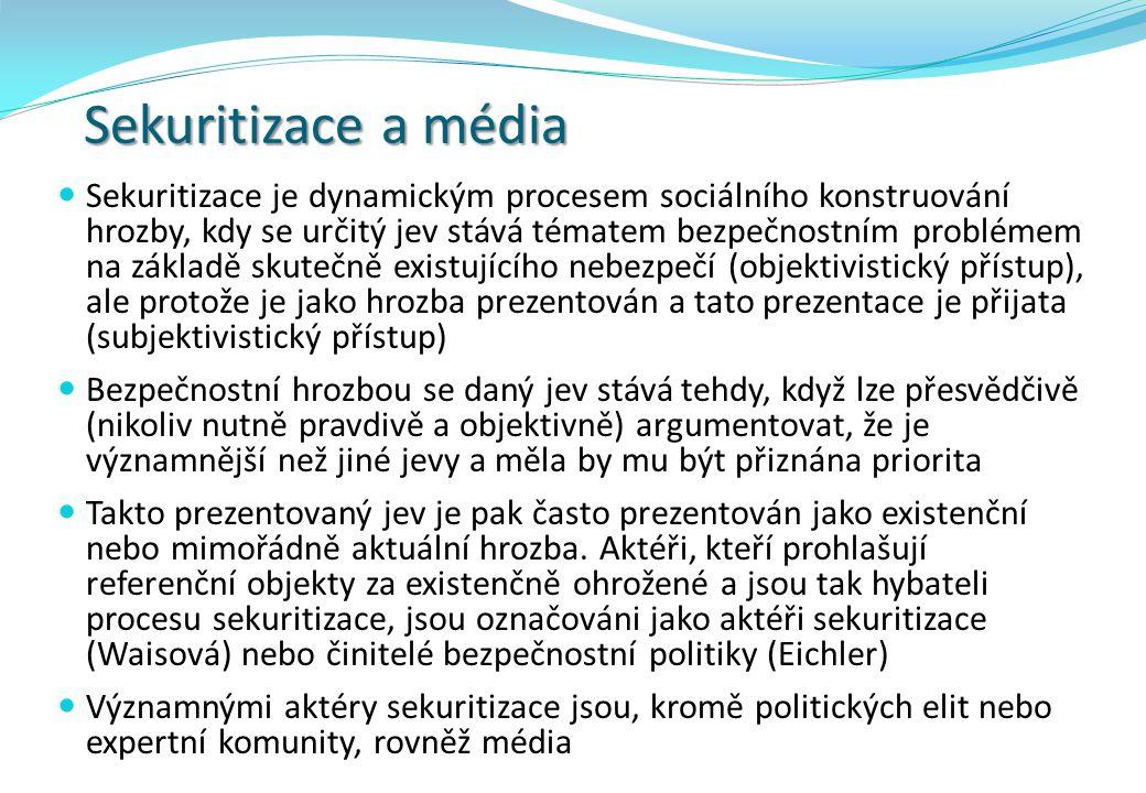 Sekuritizace a média