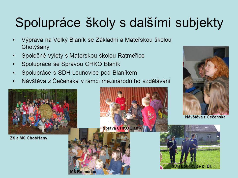 Spolupráce školy s dalšími subjekty