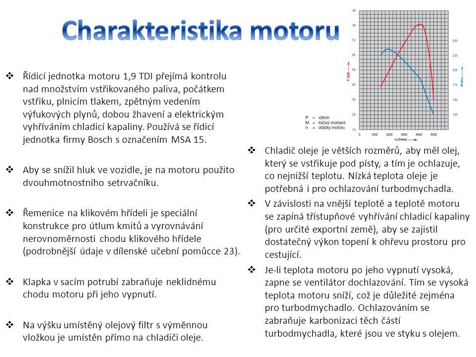 Charakteristika motoru