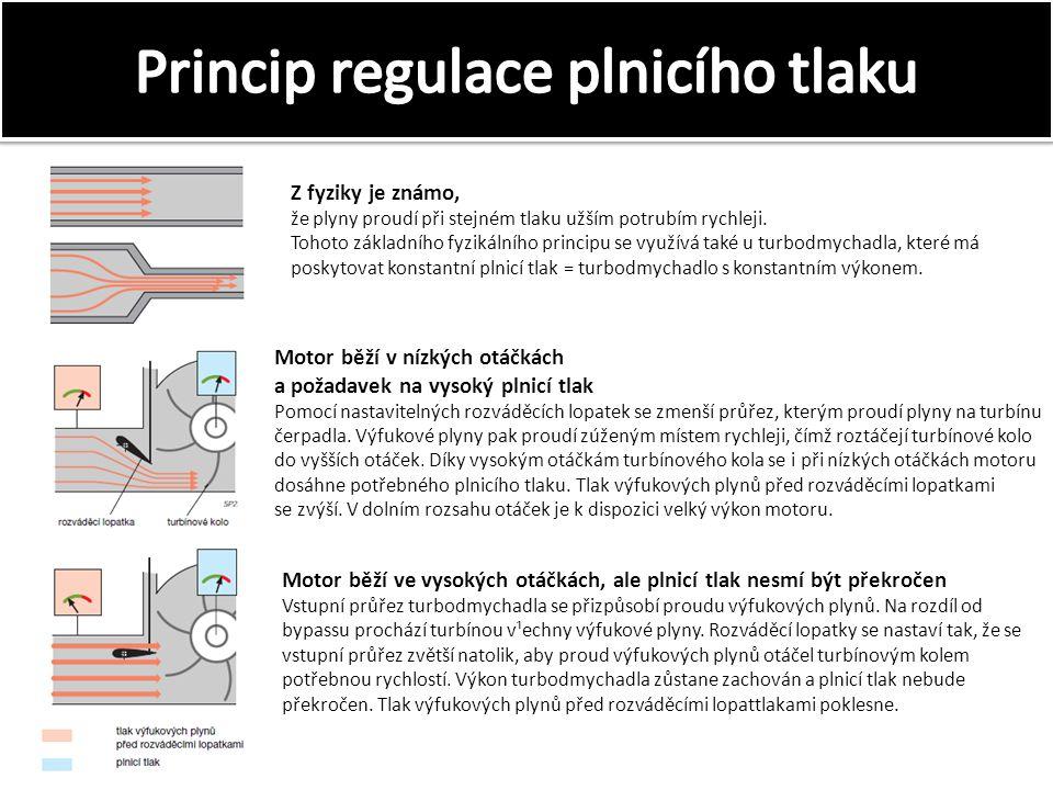 Princip regulace plnicího tlaku