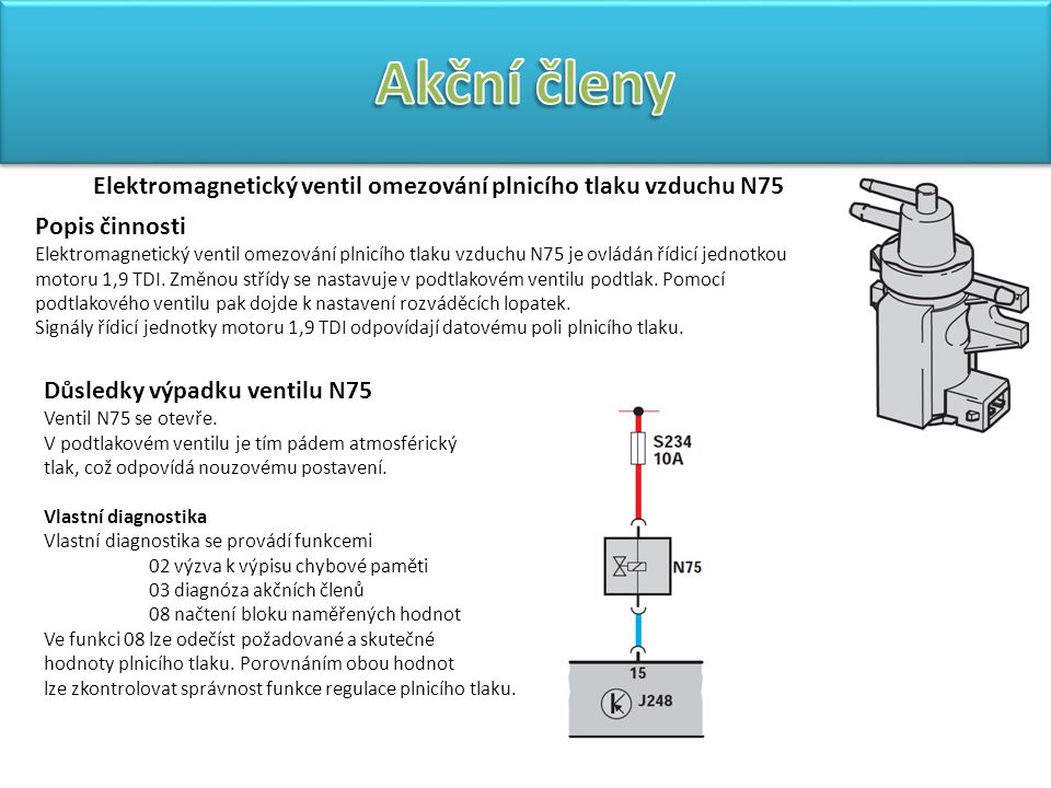 Akční členy Elektromagnetický ventil omezování plnicího tlaku vzduchu N75. Popis činnosti.