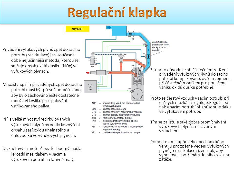 Regulační klapka