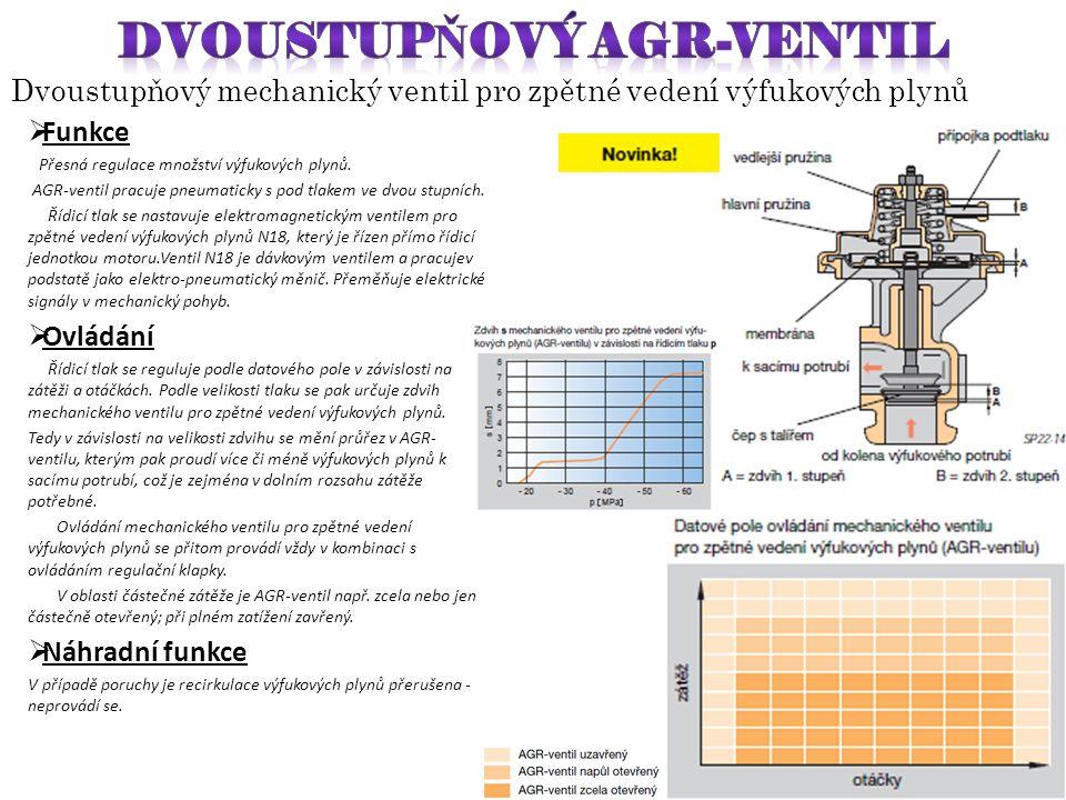 Dvoustupňový AGR-ventil