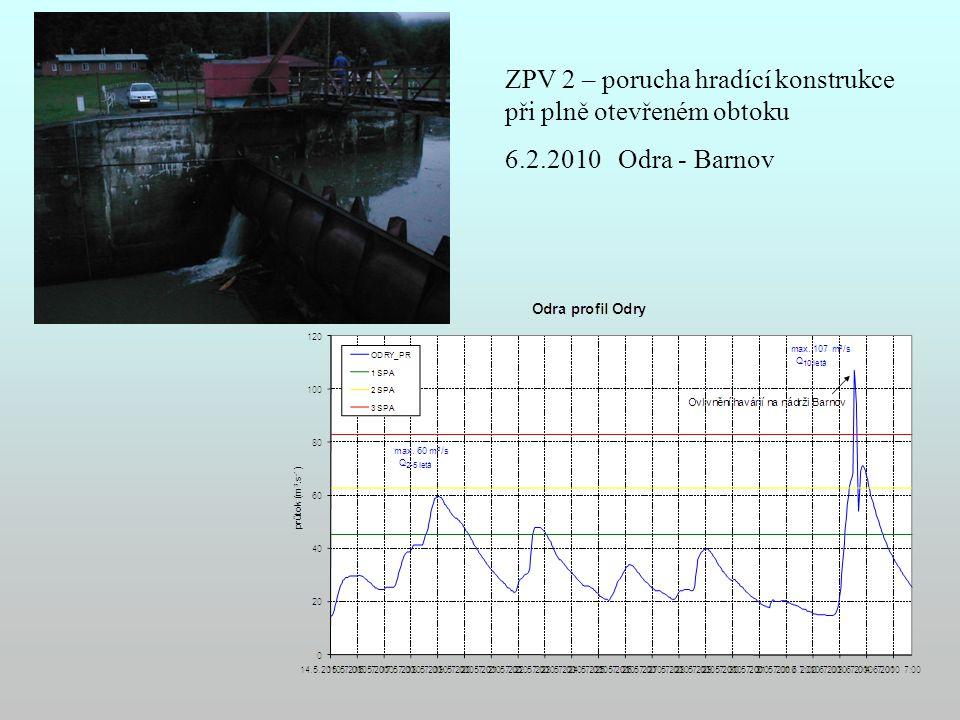 ZPV 2 – porucha hradící konstrukce při plně otevřeném obtoku