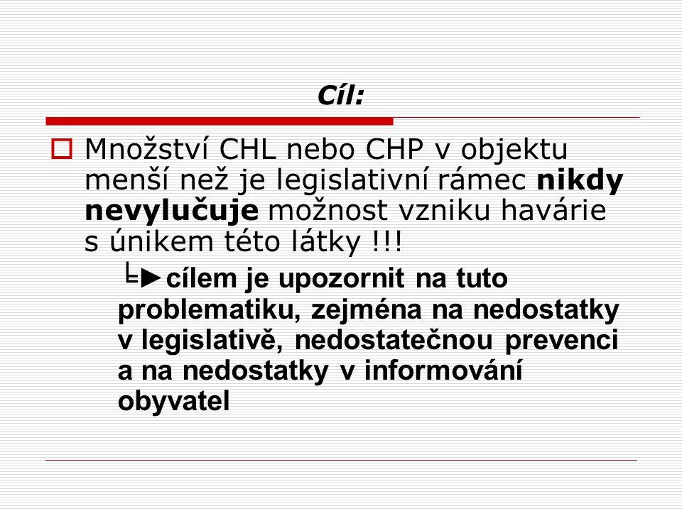 Cíl: Množství CHL nebo CHP v objektu menší než je legislativní rámec nikdy nevylučuje možnost vzniku havárie s únikem této látky !!!