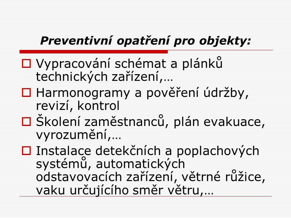 Preventivní opatření pro objekty: