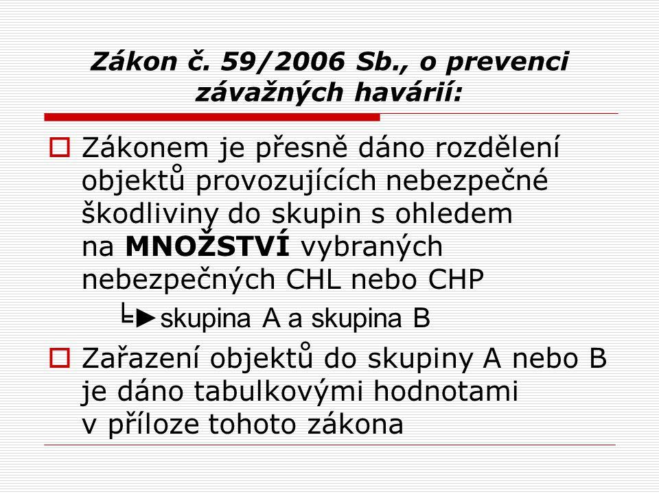Zákon č. 59/2006 Sb., o prevenci závažných havárií: