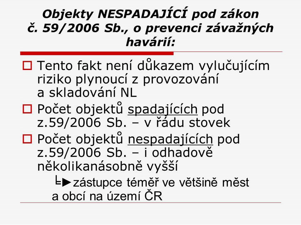 Počet objektů spadajících pod z.59/2006 Sb. – v řádu stovek