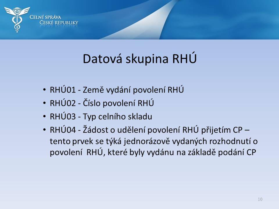 Datová skupina RHÚ RHÚ01 - Země vydání povolení RHÚ
