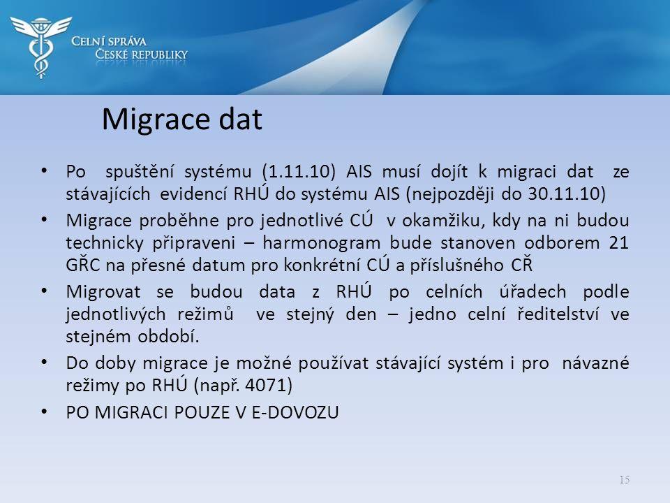 Migrace dat Po spuštění systému (1.11.10) AIS musí dojít k migraci dat ze stávajících evidencí RHÚ do systému AIS (nejpozději do 30.11.10)