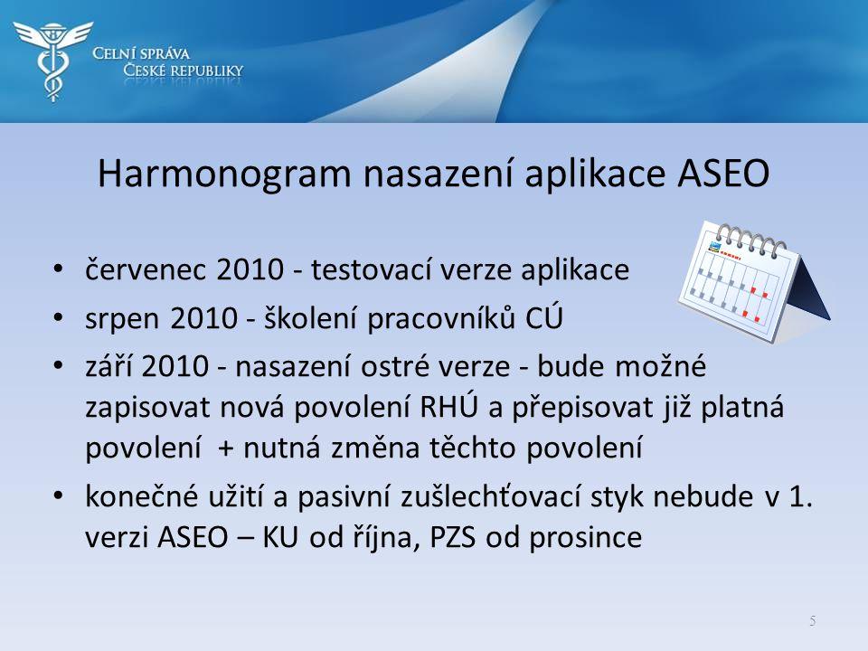 Harmonogram nasazení aplikace ASEO