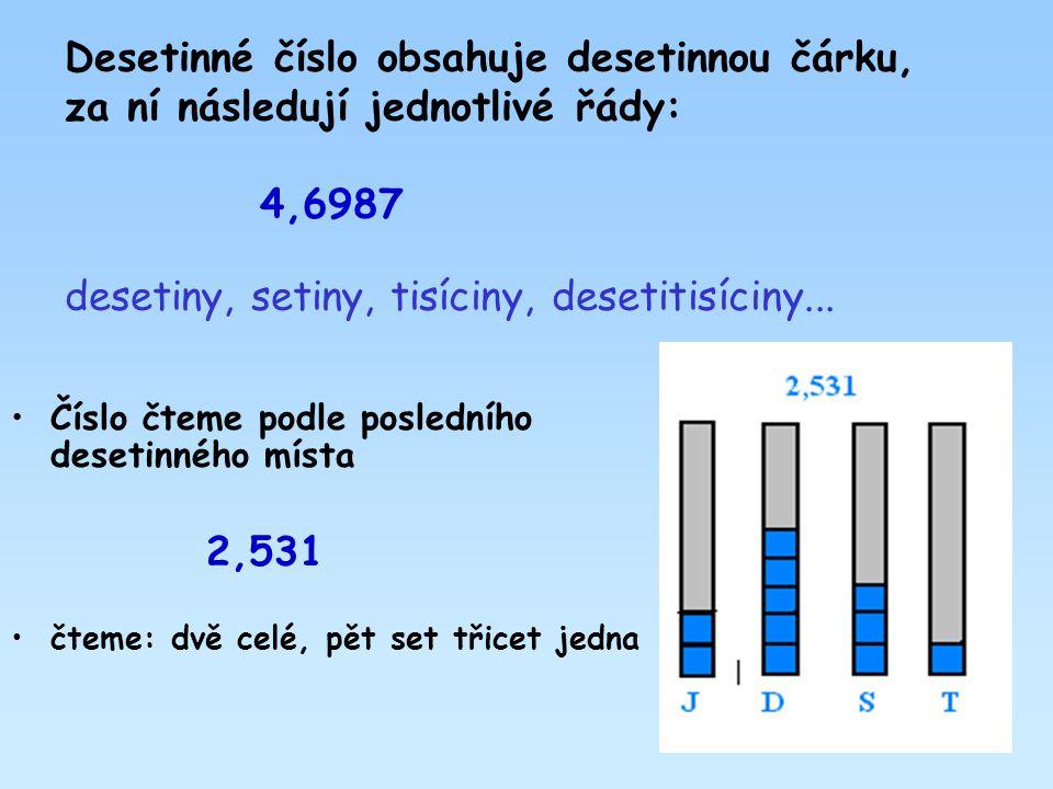 Desetinné číslo obsahuje desetinnou čárku, za ní následují jednotlivé řády: 4,6987 desetiny, setiny, tisíciny, desetitisíciny...
