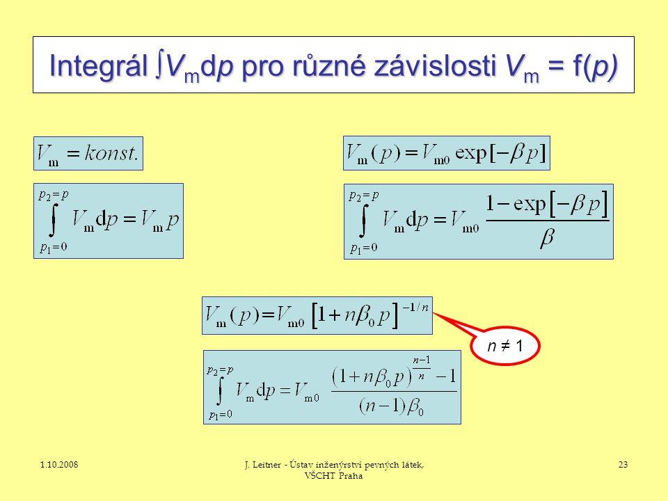 Integrál Vmdp pro různé závislosti Vm = f(p)