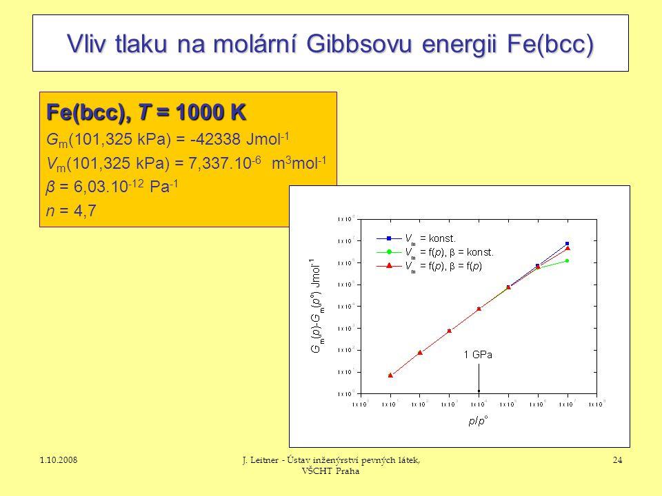 Vliv tlaku na molární Gibbsovu energii Fe(bcc)