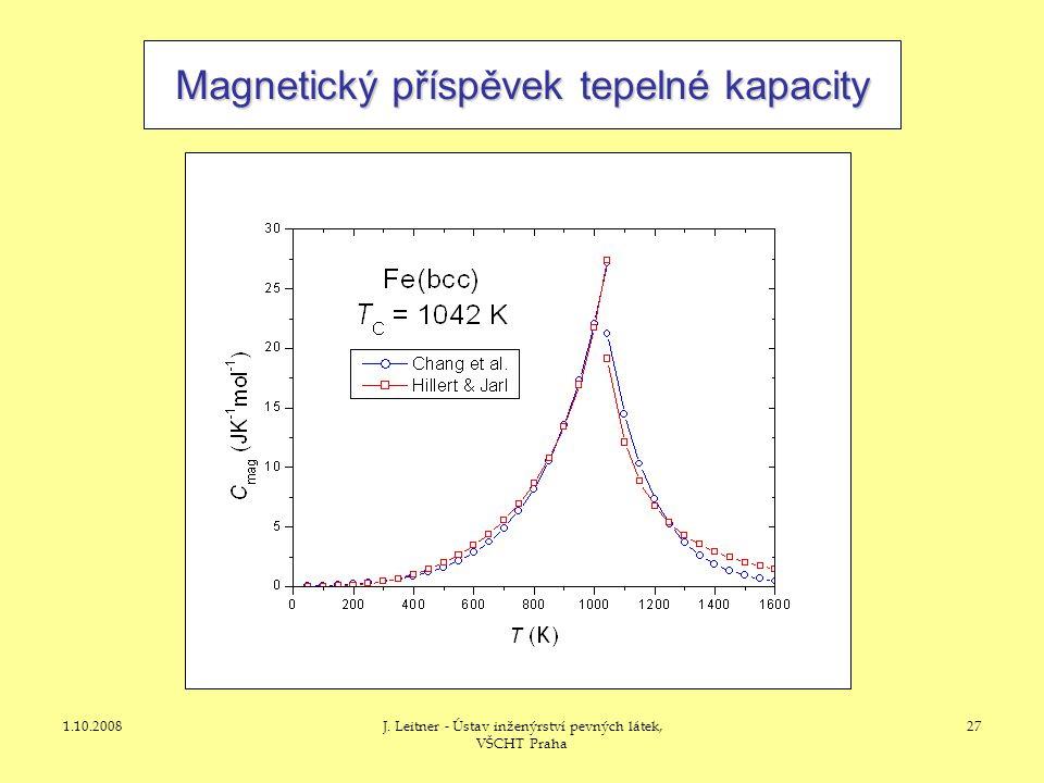 Magnetický příspěvek tepelné kapacity