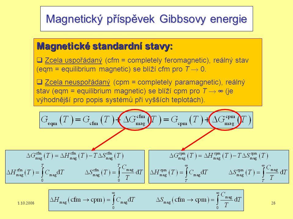 Magnetický příspěvek Gibbsovy energie