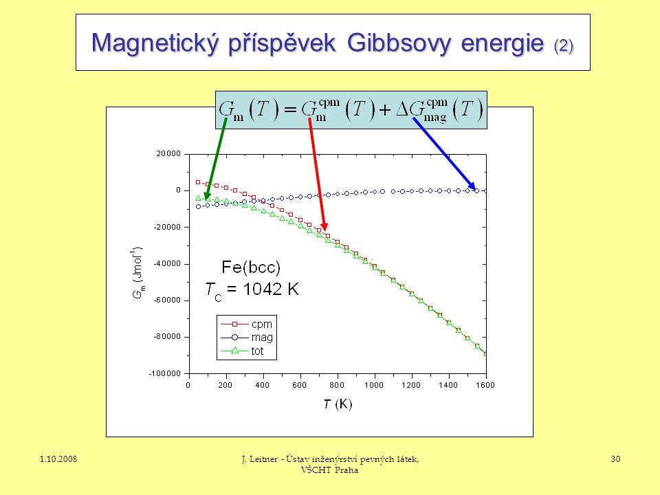 Magnetický příspěvek Gibbsovy energie (2)