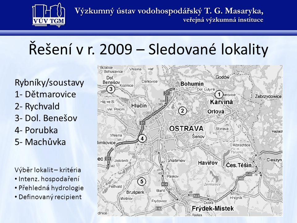 Řešení v r. 2009 – Sledované lokality