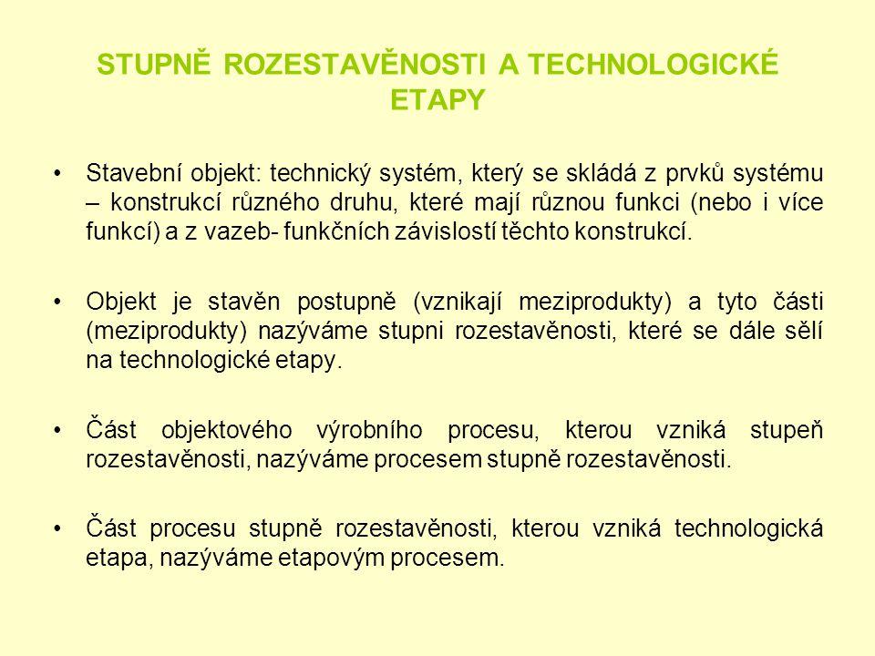 STUPNĚ ROZESTAVĚNOSTI A TECHNOLOGICKÉ ETAPY