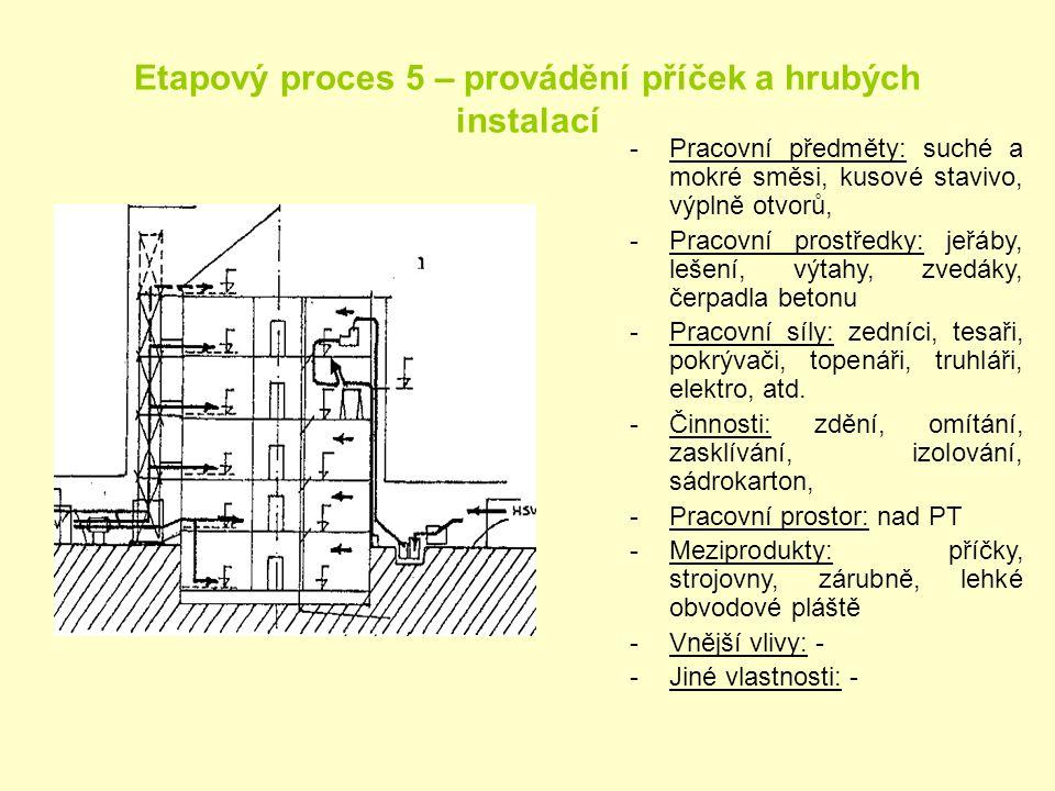 Etapový proces 5 – provádění příček a hrubých instalací