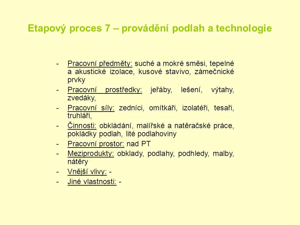 Etapový proces 7 – provádění podlah a technologie